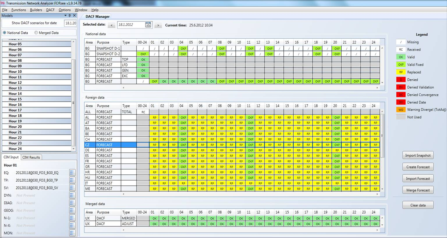 Network Analyzer Software : Transmission network analyzer electricity coordinating