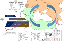 Black Sea Regional Transmission System Planning Project (BSTP)