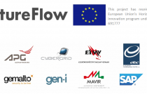 Future Flow Project Partners