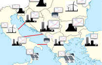 Southeast Europe Electricity Market Perspectives until 2030